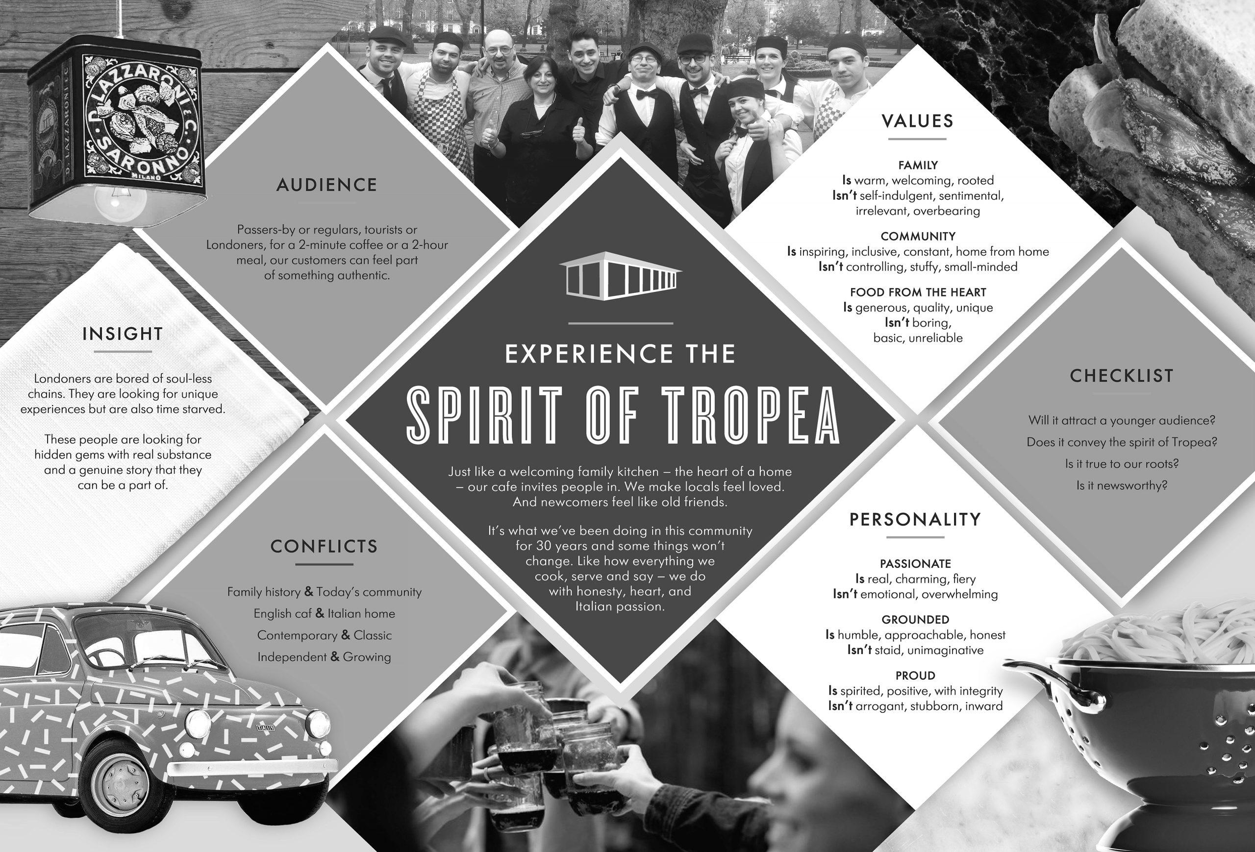 TropeaStrategy1